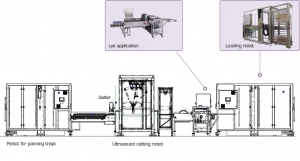 Pretzel automation and automatic emptying of oven racks